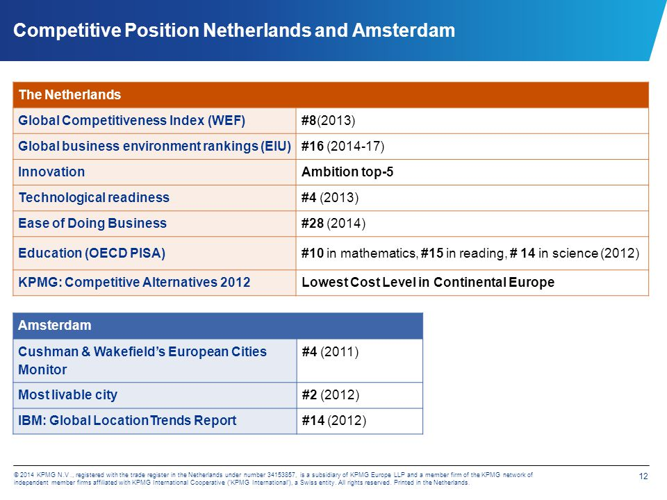 Netherlands: Strong sectors