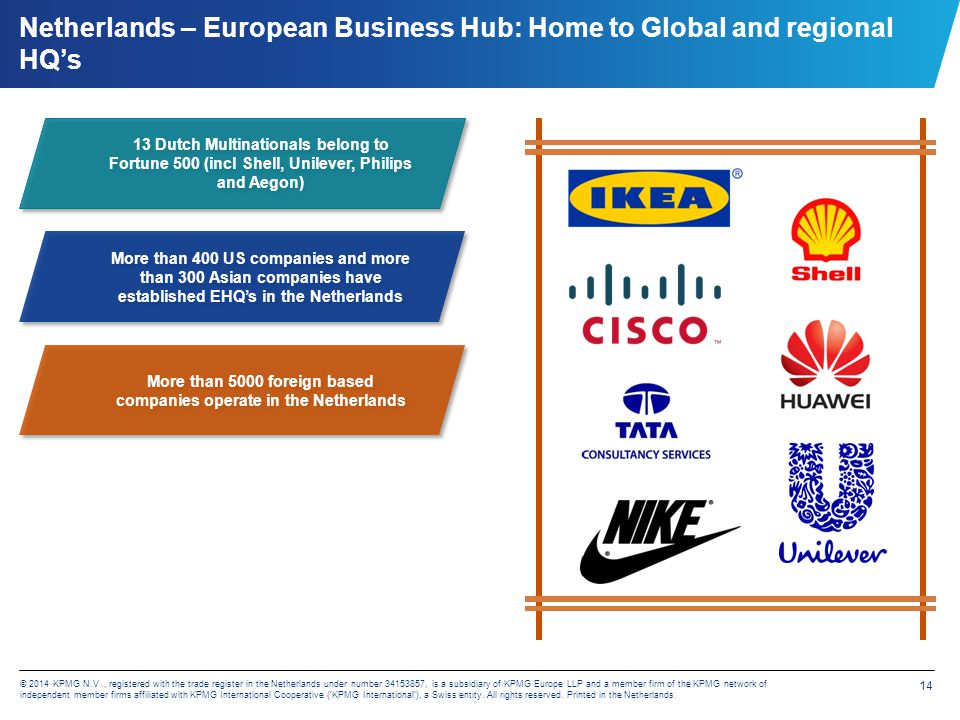Netherlands: A European Business Hub