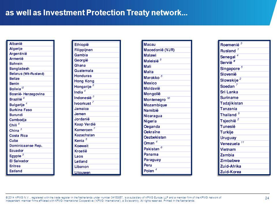 Basic holding structure Dutch participation exemption