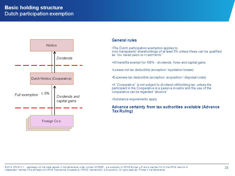 Basic financing structures