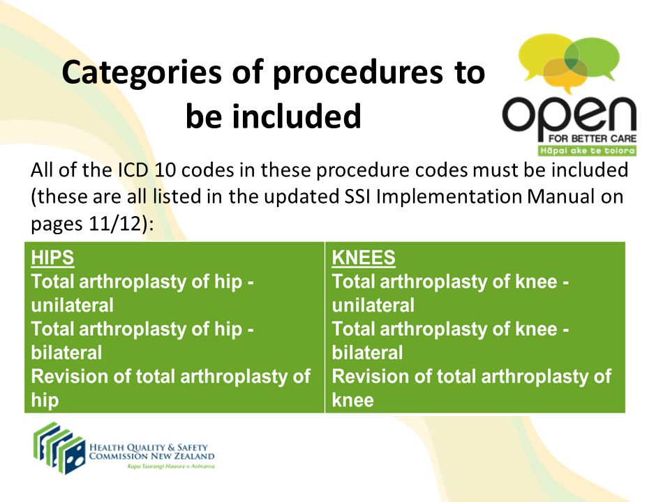Categories of procedures to be included