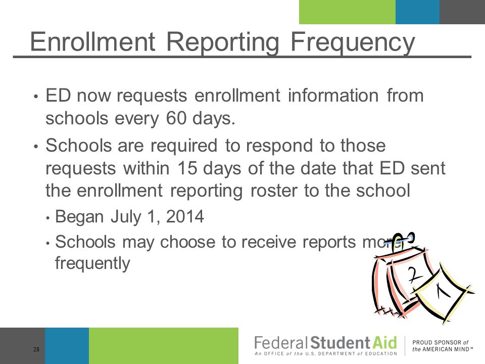 Enrollment Reporting Frequency