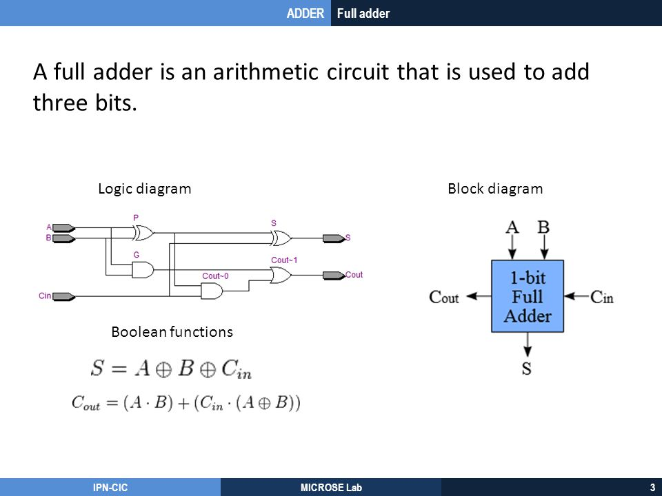 A full adder is an arithmetic circuit that is used to add three bits.