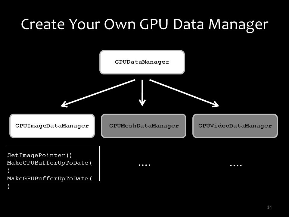 Create Your Own GPU Data Manager