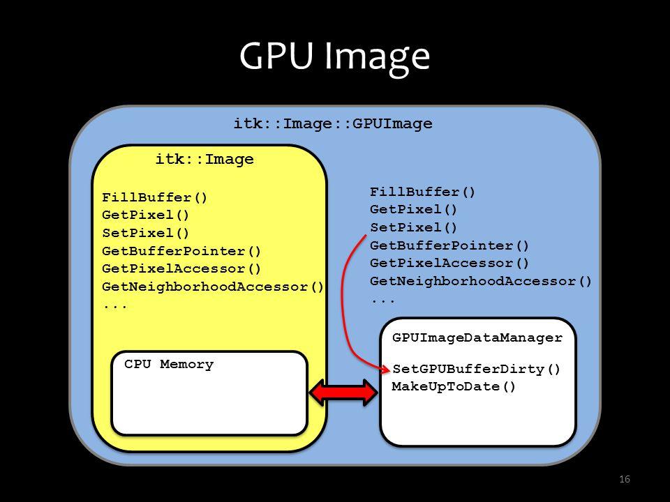 GPU Image itk::Image::GPUImage itk::Image FillBuffer() FillBuffer()