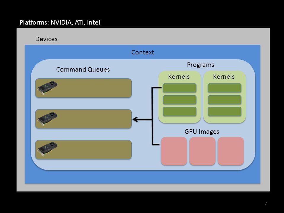 Platforms: NVIDIA, ATI, Intel