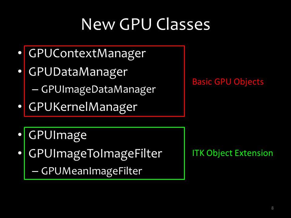 New GPU Classes GPUContextManager GPUDataManager GPUKernelManager