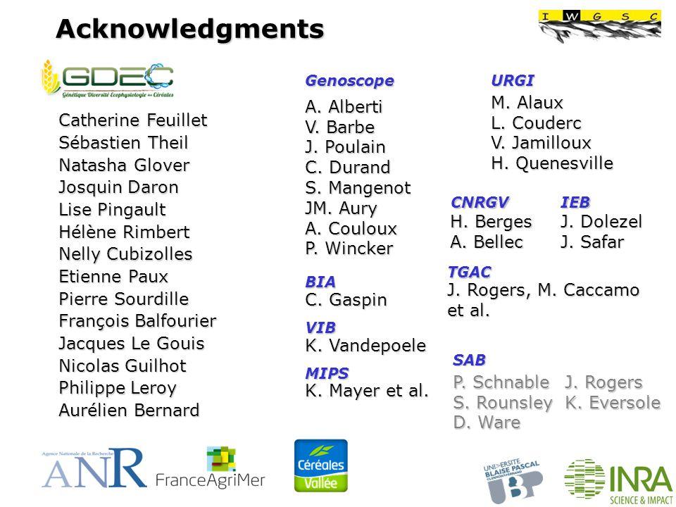 Acknowledgments M. Alaux L. Couderc V. Jamilloux H. Quenesville