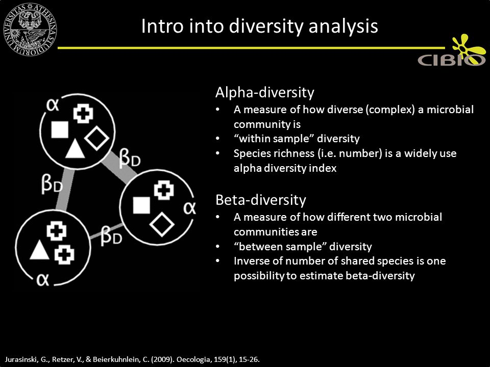 Intro into diversity analysis