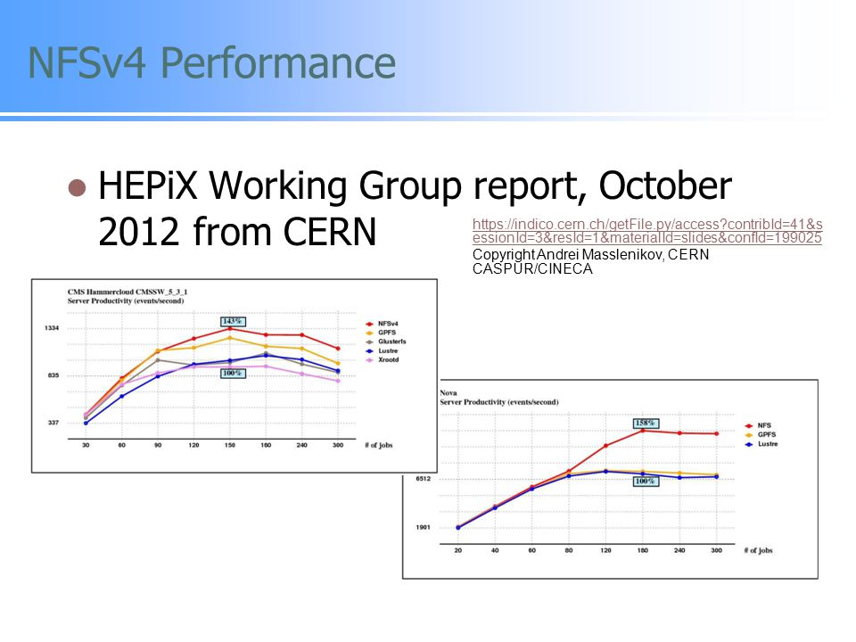 NFSv4 Performance HEPiX Working Group report, October 2012 from CERN
