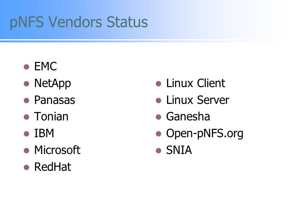 pNFS Vendors Status EMC NetApp Panasas Tonian IBM Microsoft RedHat