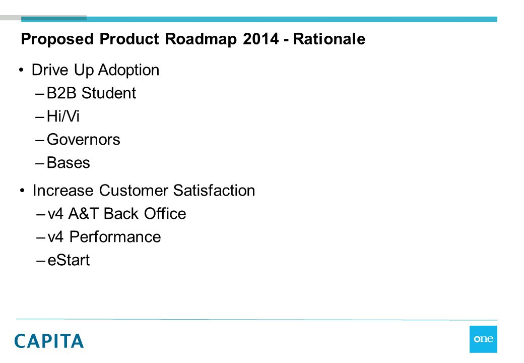 Proposed Product Roadmap 2014 - Rationale