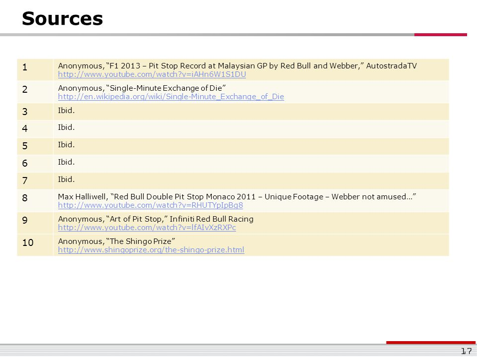 Sources 1. Anonymous, F1 2013 – Pit Stop Record at Malaysian GP by Red Bull and Webber, AutostradaTV.