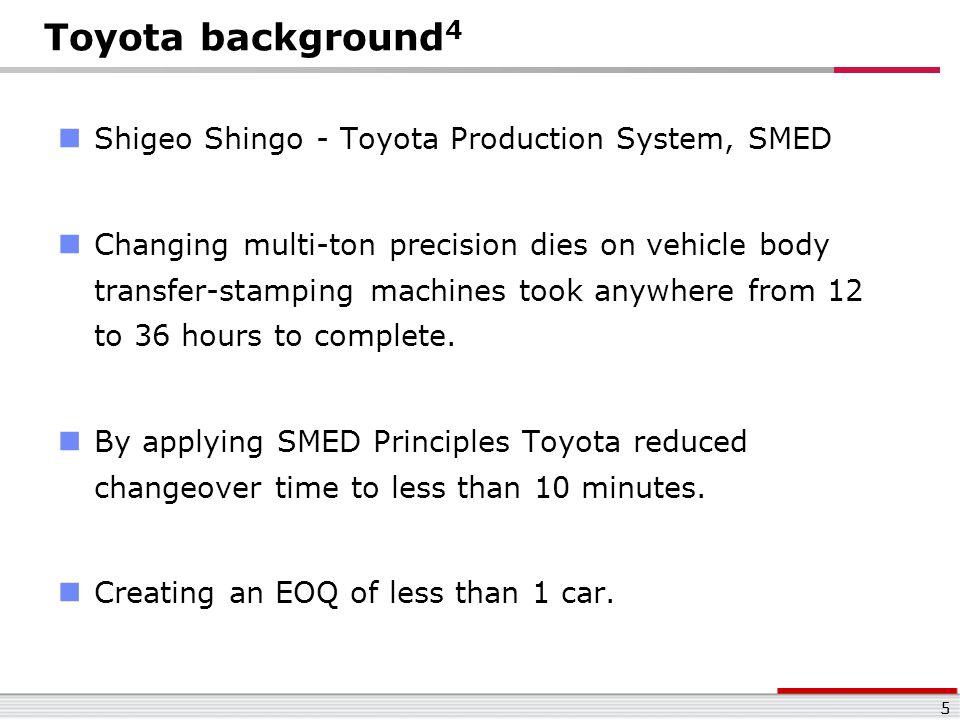 Toyota background4 Shigeo Shingo - Toyota Production System, SMED