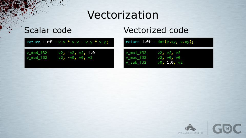 Vectorization Scalar code Vectorized code