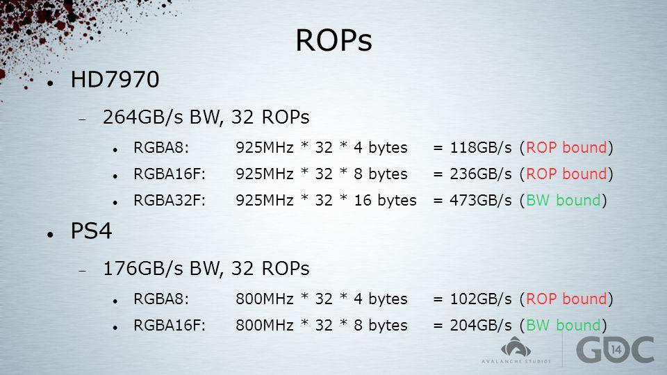 ROPs HD7970 PS4 264GB/s BW, 32 ROPs 176GB/s BW, 32 ROPs