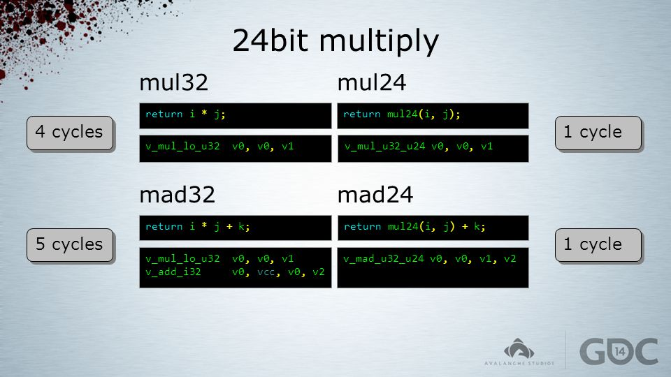24bit multiply mul32 mul24 mad32 mad24 4 cycles 1 cycle 5 cycles