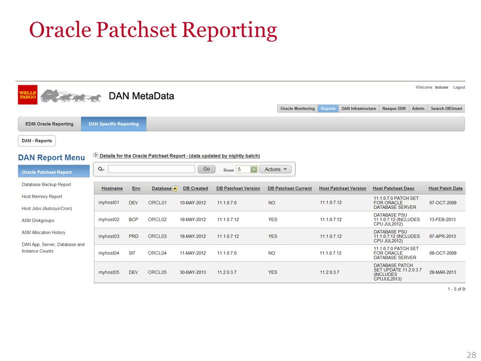 Oracle Patchset Reporting