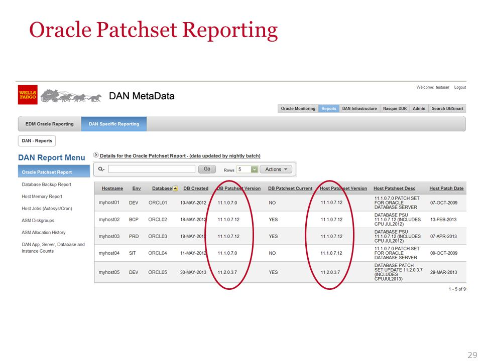 Oracle Patchset Analysis