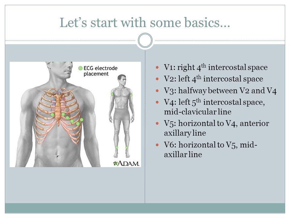 Let's start with some basics…