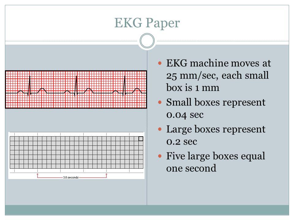 EKG Paper EKG machine moves at 25 mm/sec, each small box is 1 mm