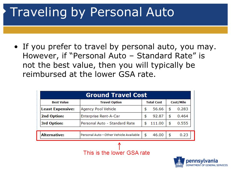 Traveling by Personal Auto