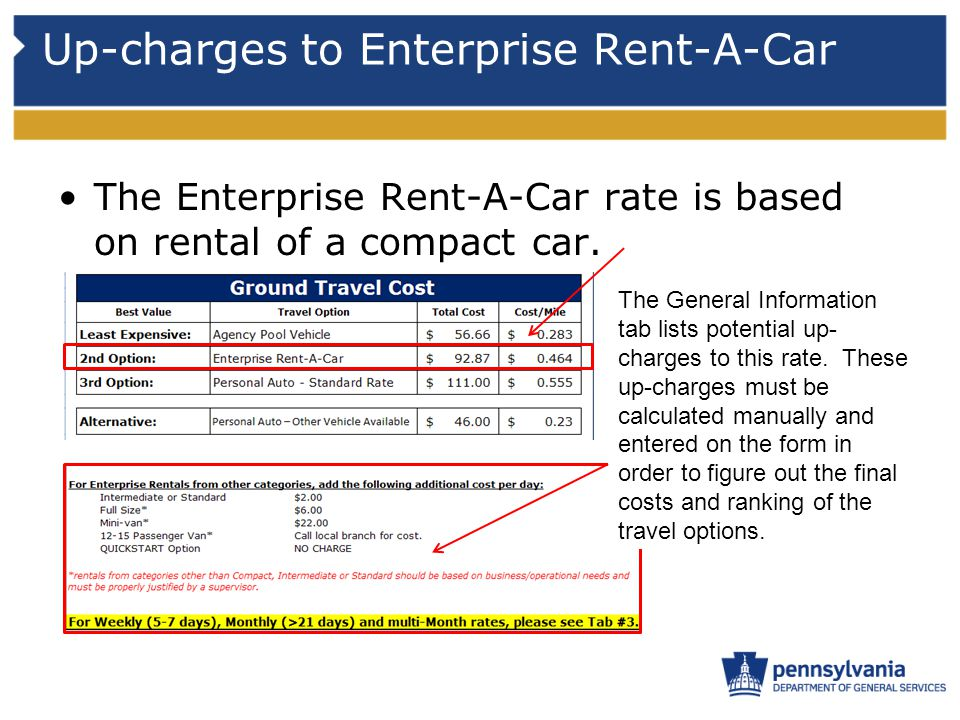 Up-charges to Enterprise Rent-A-Car
