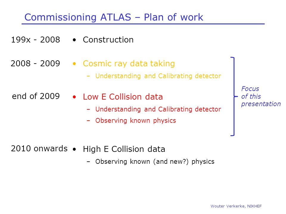 Commissioning ATLAS – Plan of work