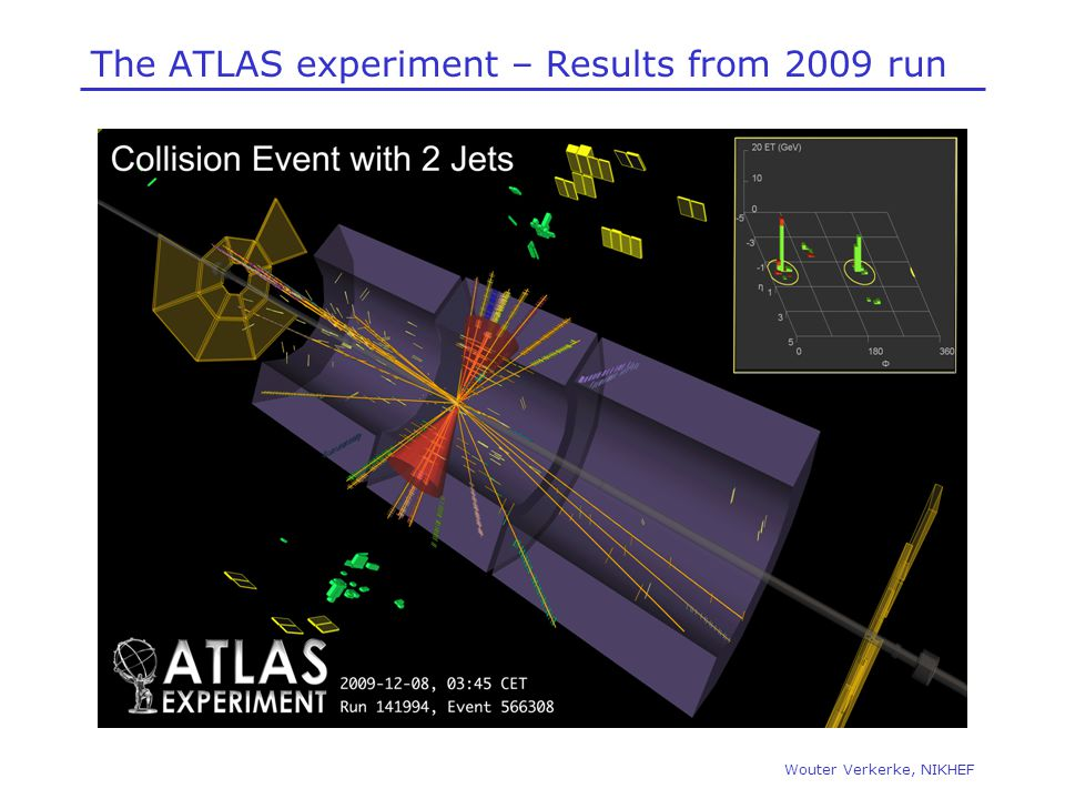 The ATLAS experiment – Results from 2009 run