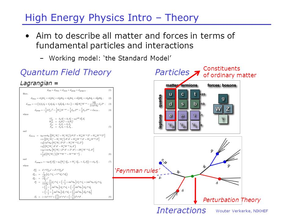 High Energy Physics Intro – Theory