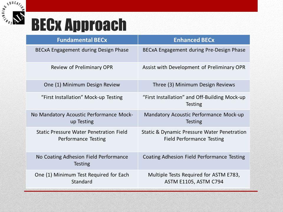 BECx Approach