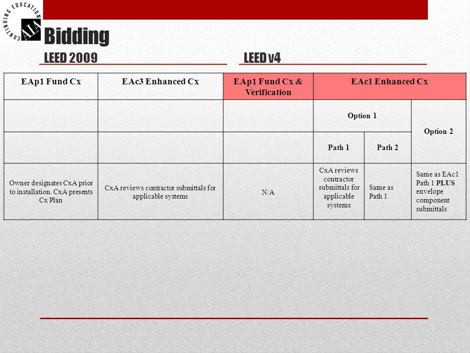 EAp1 Fund Cx & Verification
