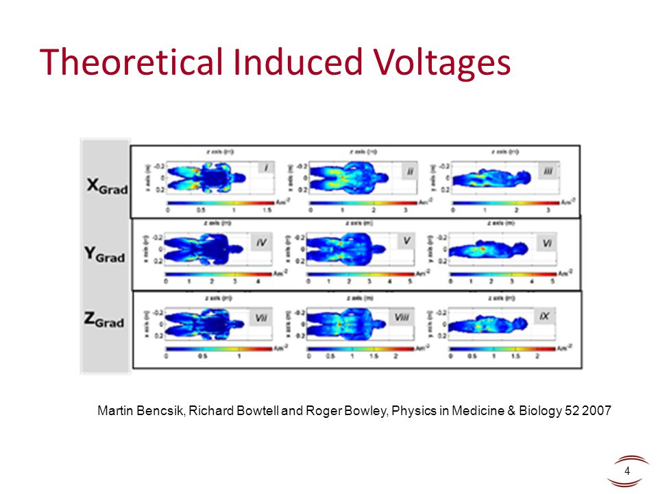 Theoretical Induced Voltages