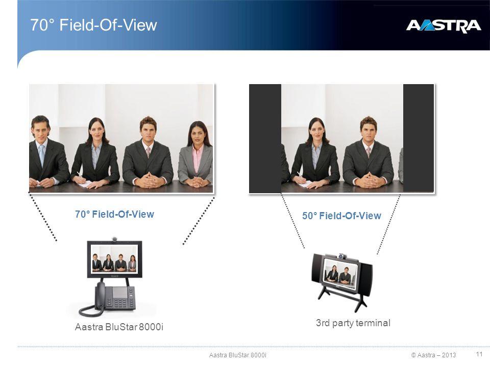 70° Field-Of-View 70° Field-Of-View 50° Field-Of-View