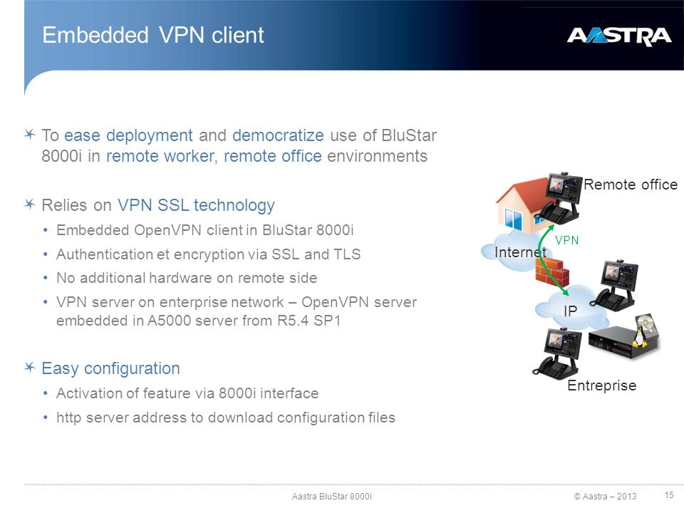 Embedded VPN client To ease deployment and democratize use of BluStar 8000i in remote worker, remote office environments.