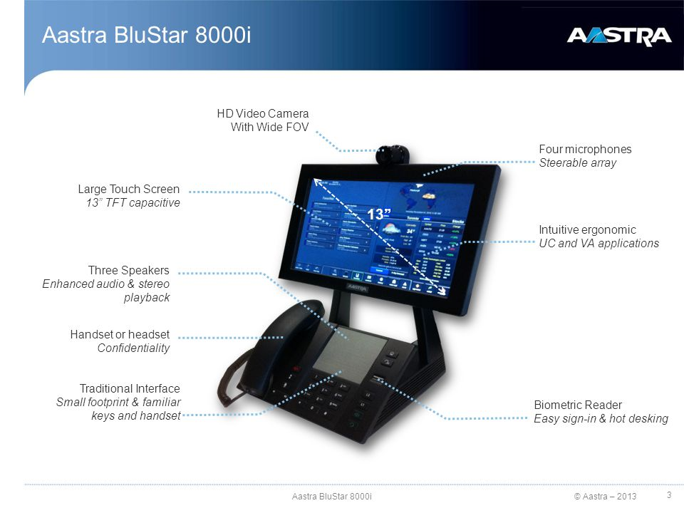 Aastra BluStar 8000i 13 10/04/2017 HD Video Camera With Wide FOV