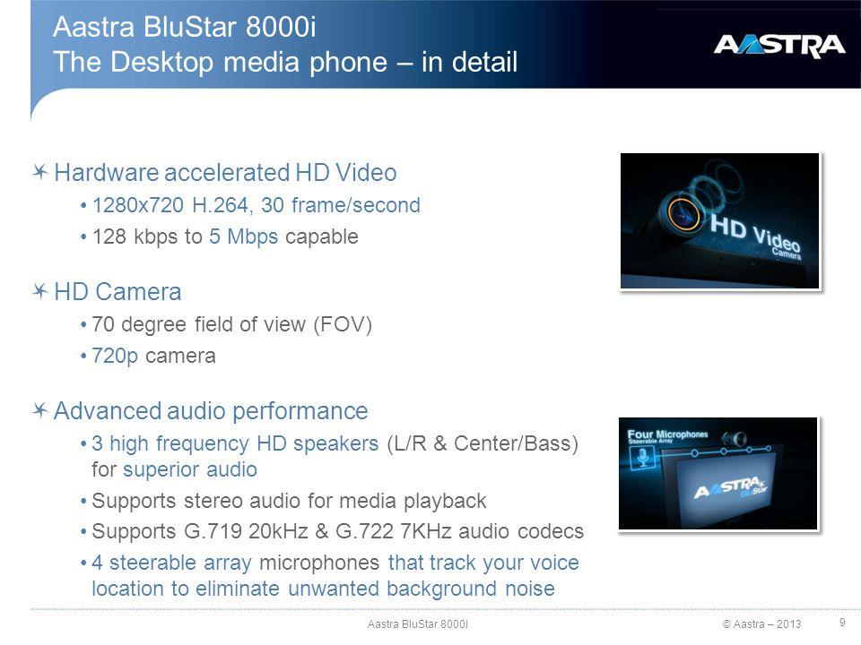 Aastra BluStar 8000i The Desktop media phone – in detail