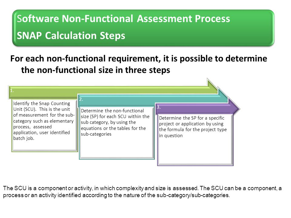 Software Non-Functional Assessment Process SNAP Calculation Steps