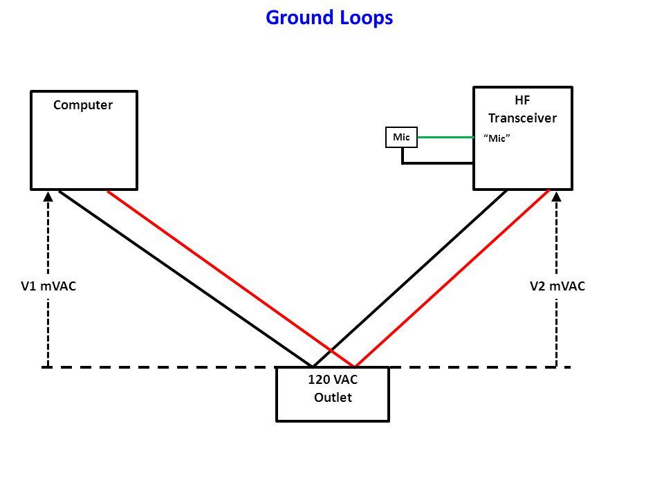 Ground Loops HF Transceiver Computer V1 mVAC V2 mVAC 120 VAC Outlet