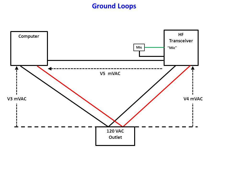 Ground Loops HF Transceiver Computer V5 mVAC V3 mVAC V4 mVAC 120 VAC