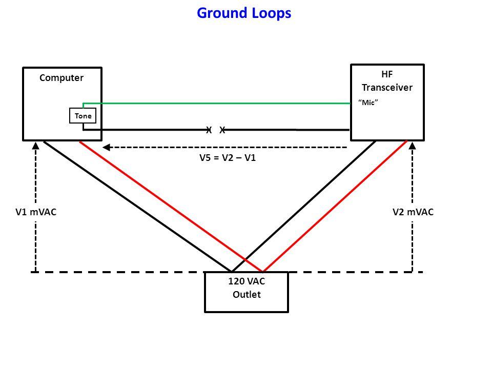 Ground Loops HF Transceiver Computer X X V5 = V2 – V1 V1 mVAC V2 mVAC