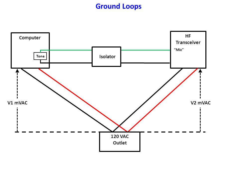 Ground Loops HF Transceiver Computer Isolator V1 mVAC V2 mVAC 120 VAC