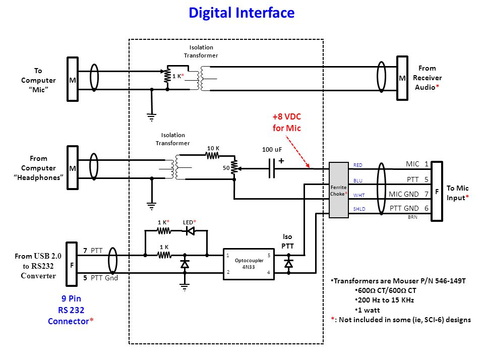Digital Interface + +8 VDC for Mic 9 Pin RS 232 Connector* From To