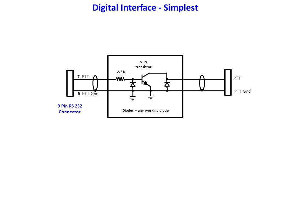 Digital Interface - Simplest Diodes = any working diode