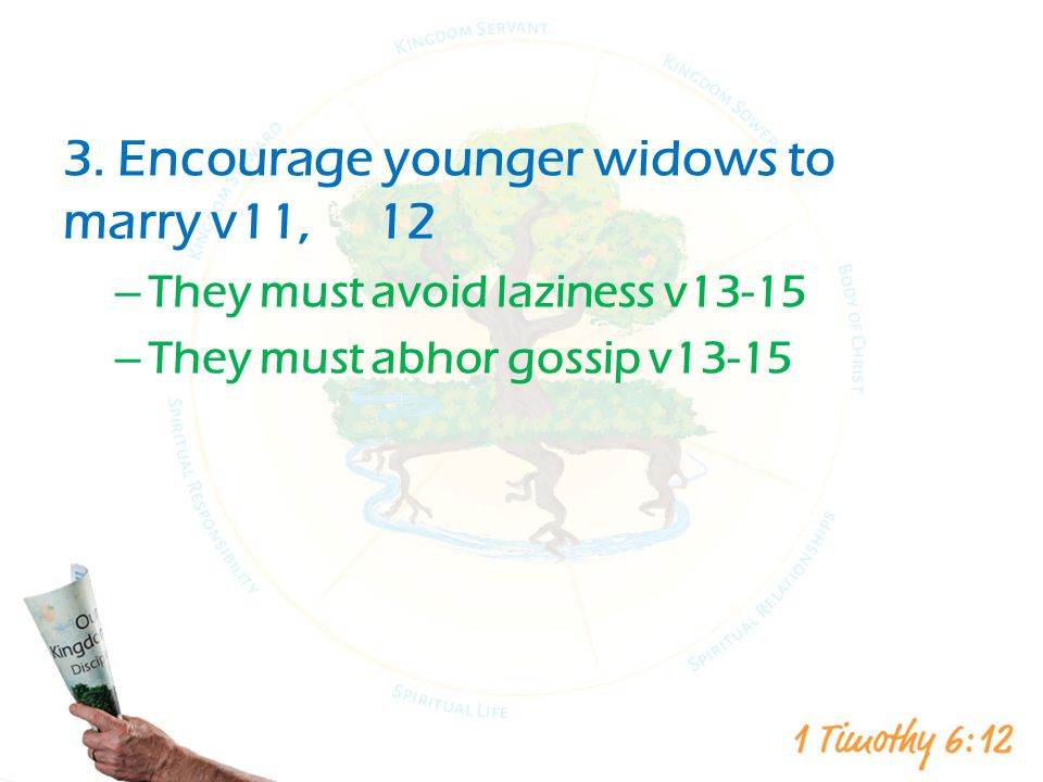 3. Encourage younger widows to marry v11, 12