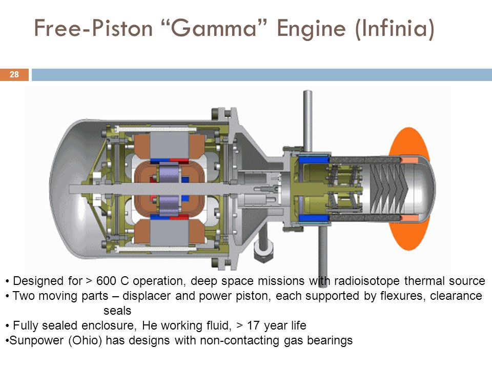 Free-Piston Gamma Engine (Infinia)