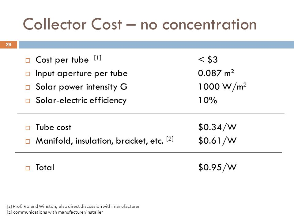 Collector Cost – no concentration