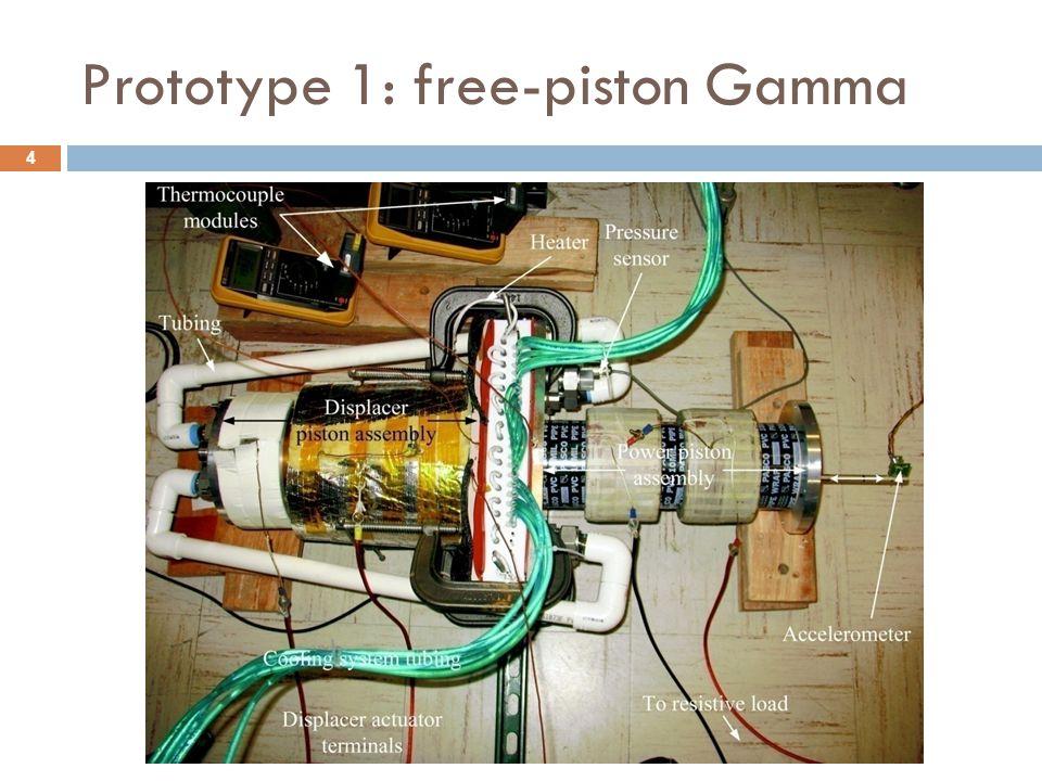 Prototype 1: free-piston Gamma