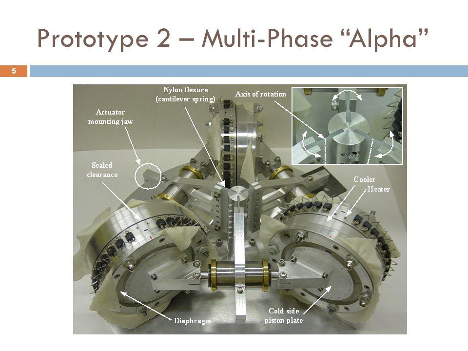 Prototype 2 – Multi-Phase Alpha
