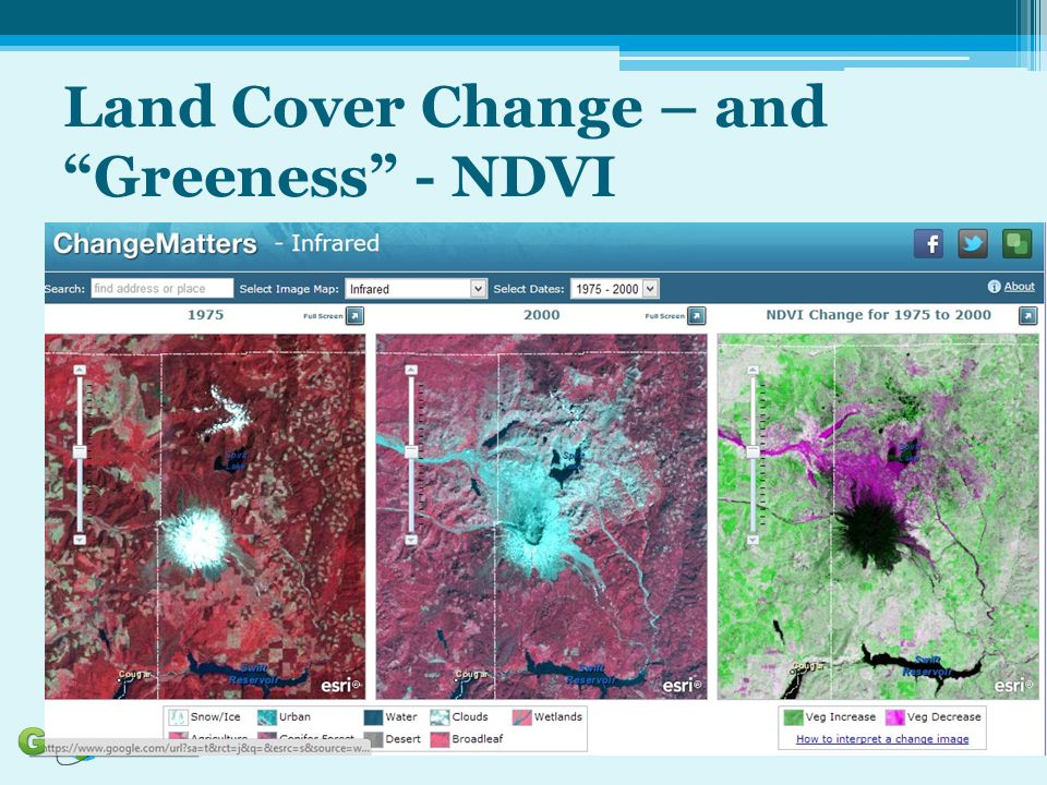 Land Cover Change – and Greeness - NDVI